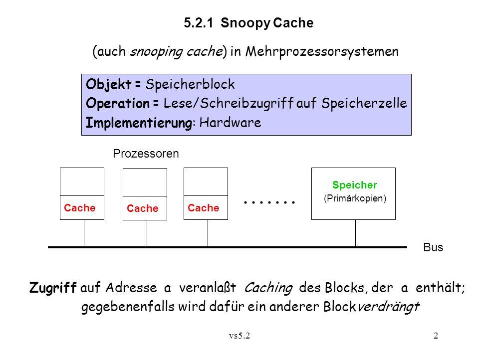 vs5.22 5.2.1 Snoopy Cache (auch snooping cache) in Mehrprozessorsystemen Cache Speicher (Primärkopien)....... Prozessoren Bus Zugriff auf Adresse a ve
