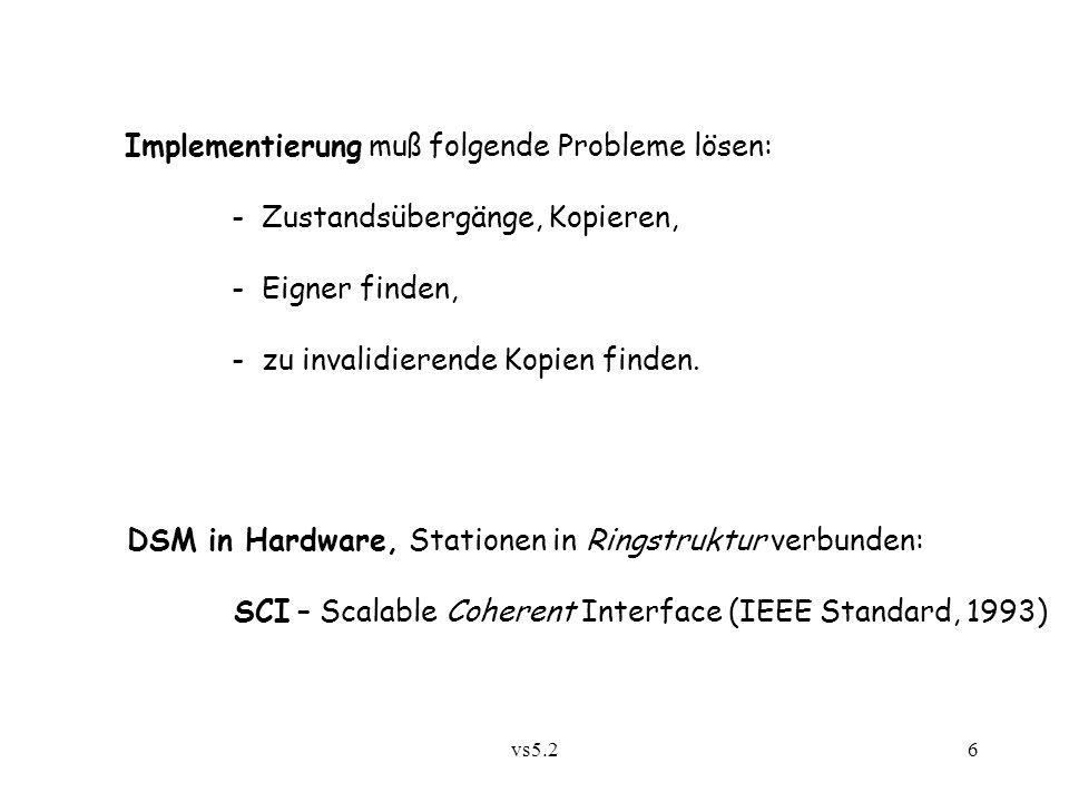 vs5.26 Implementierung muß folgende Probleme lösen: - Zustandsübergänge, Kopieren, - Eigner finden, - zu invalidierende Kopien finden. DSM in Hardware