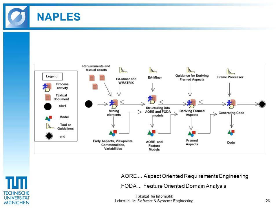 Fakultät für Informatik Lehrstuhl IV: Software & Systems Engineering26 NAPLES AORE...