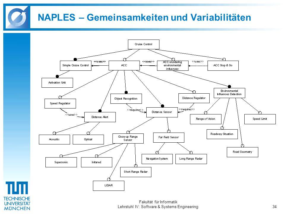 Fakultät für Informatik Lehrstuhl IV: Software & Systems Engineering34 NAPLES – Gemeinsamkeiten und Variabilitäten