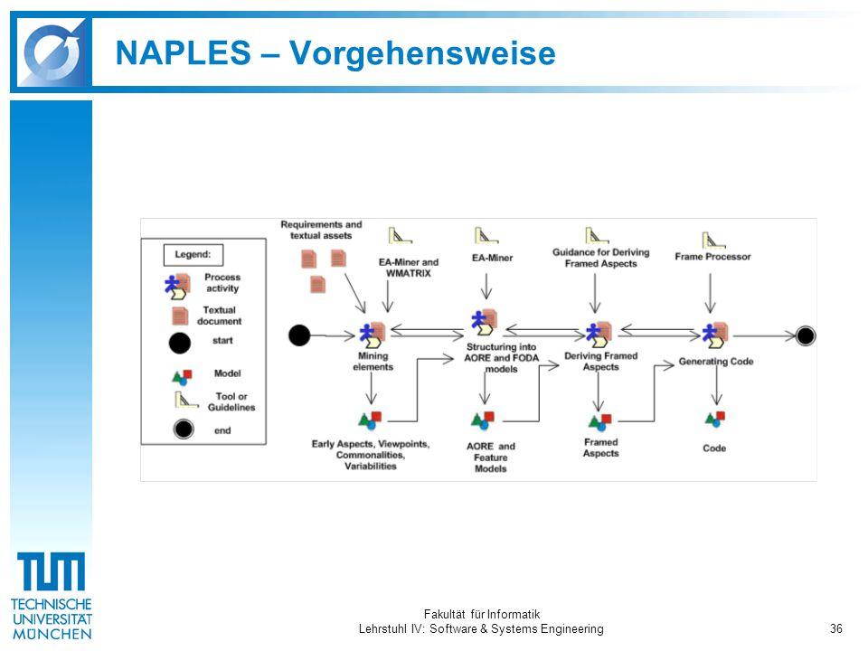 Fakultät für Informatik Lehrstuhl IV: Software & Systems Engineering36 NAPLES – Vorgehensweise