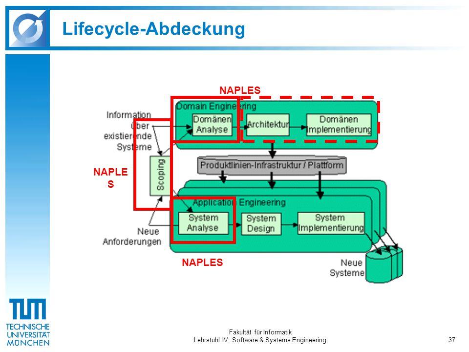 Fakultät für Informatik Lehrstuhl IV: Software & Systems Engineering37 Lifecycle-Abdeckung NAPLES