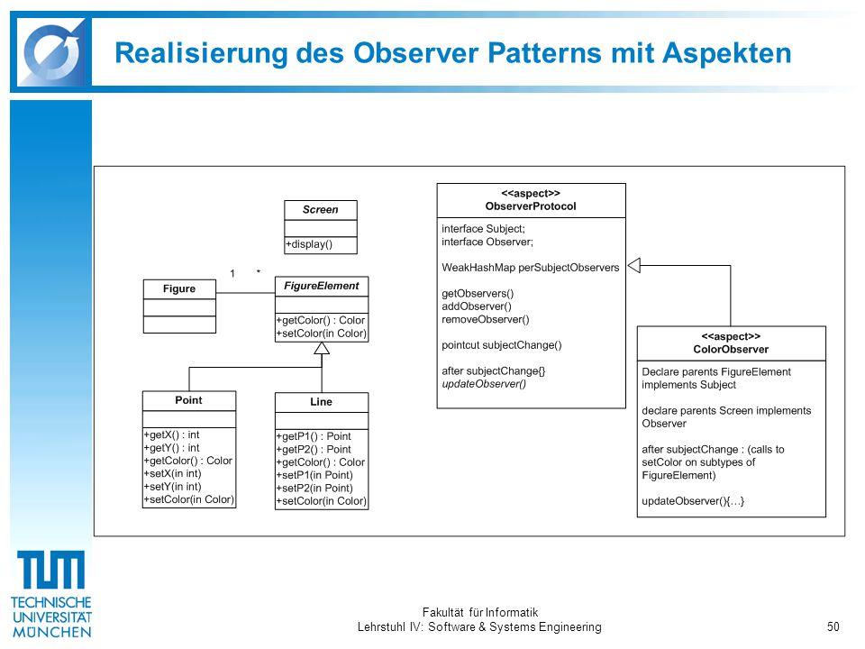 Fakultät für Informatik Lehrstuhl IV: Software & Systems Engineering50 Realisierung des Observer Patterns mit Aspekten