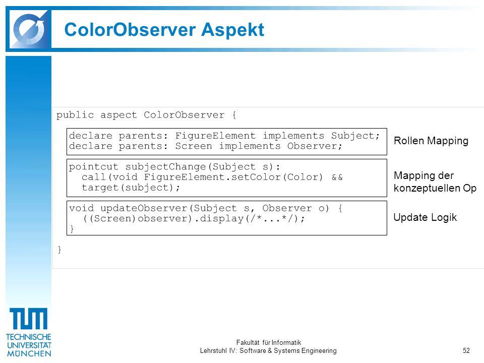 Fakultät für Informatik Lehrstuhl IV: Software & Systems Engineering52 ColorObserver Aspekt Rollen Mapping Mapping der konzeptuellen Op Update Logik