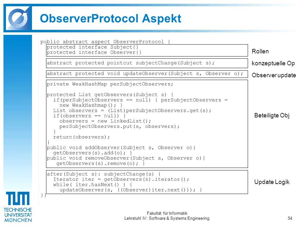 Fakultät für Informatik Lehrstuhl IV: Software & Systems Engineering54 ObserverProtocol Aspekt Rollen Observer update konzeptuelle Op Update Logik Beteiligte Obj