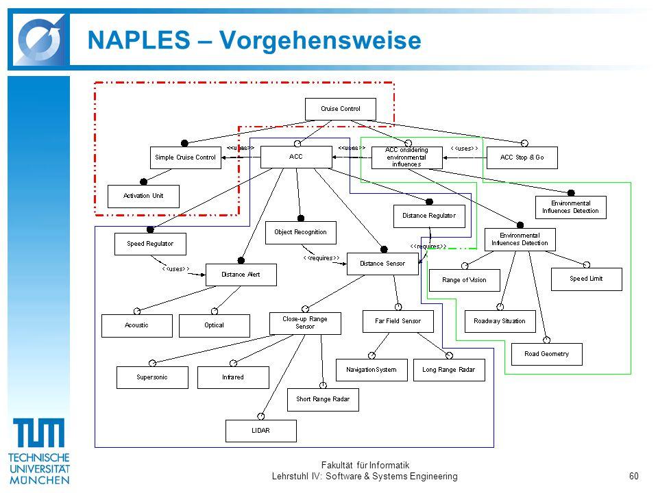 Fakultät für Informatik Lehrstuhl IV: Software & Systems Engineering60 NAPLES – Vorgehensweise
