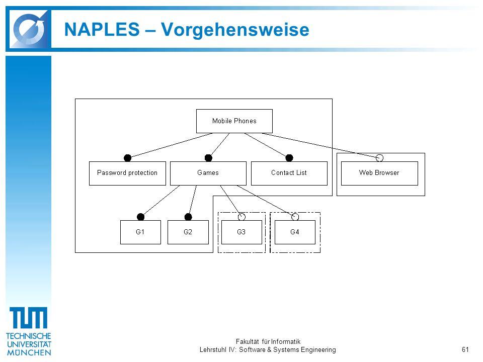 Fakultät für Informatik Lehrstuhl IV: Software & Systems Engineering61 NAPLES – Vorgehensweise