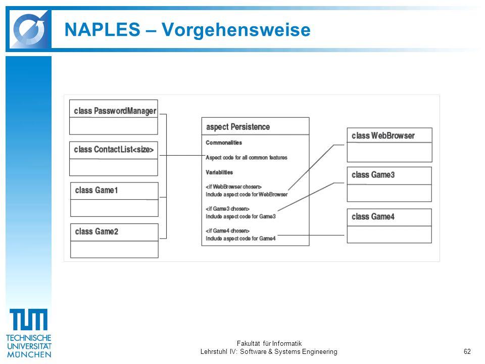 Fakultät für Informatik Lehrstuhl IV: Software & Systems Engineering62 NAPLES – Vorgehensweise