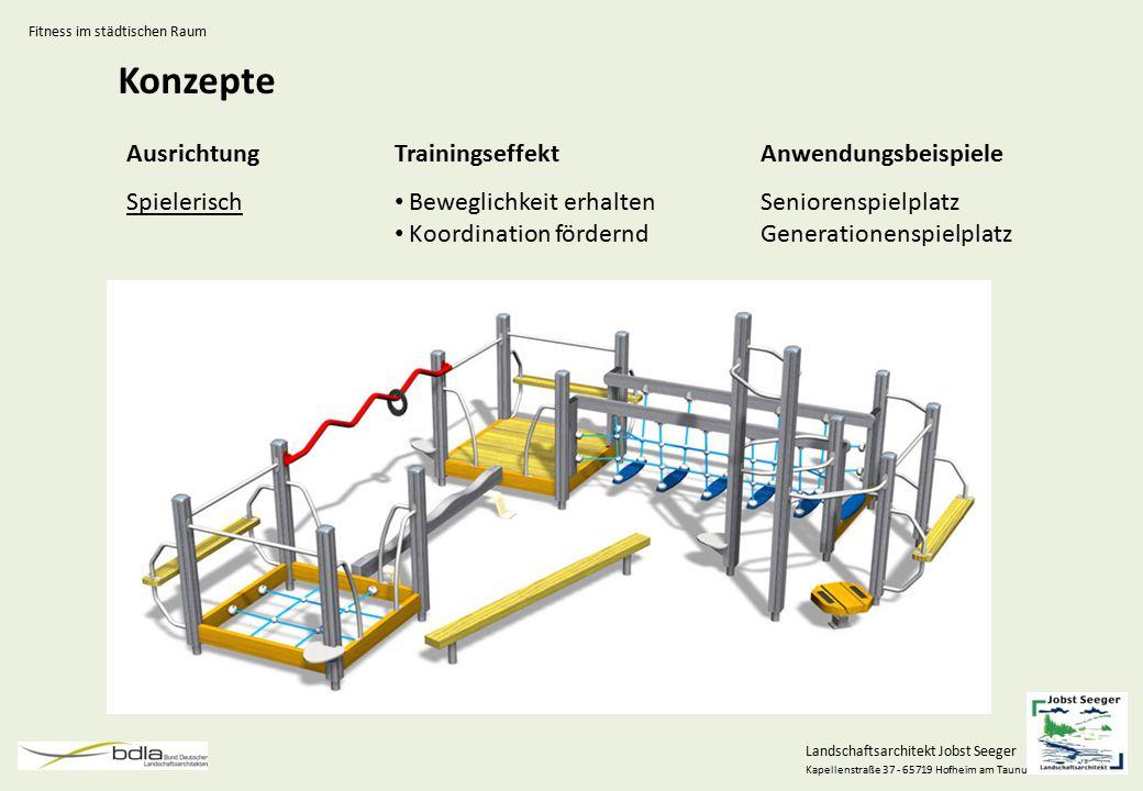 Landschaftsarchitekt Jobst Seeger Kapellenstraße 37 - 65719 Hofheim am Taunus Konzepte AusrichtungTrainingseffekt Spielerisch Beweglichkeit erhalten K