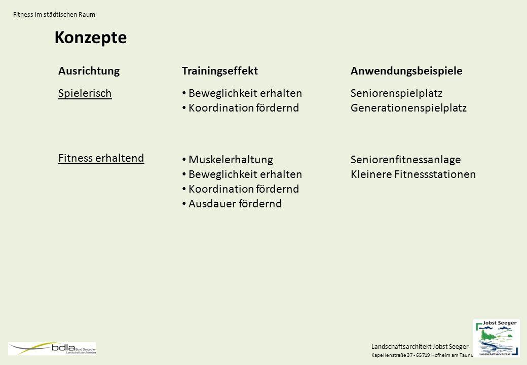 Landschaftsarchitekt Jobst Seeger Kapellenstraße 37 - 65719 Hofheim am Taunus Konzepte Ausrichtung Fitness erhaltend Trainingseffekt Spielerisch Beweg