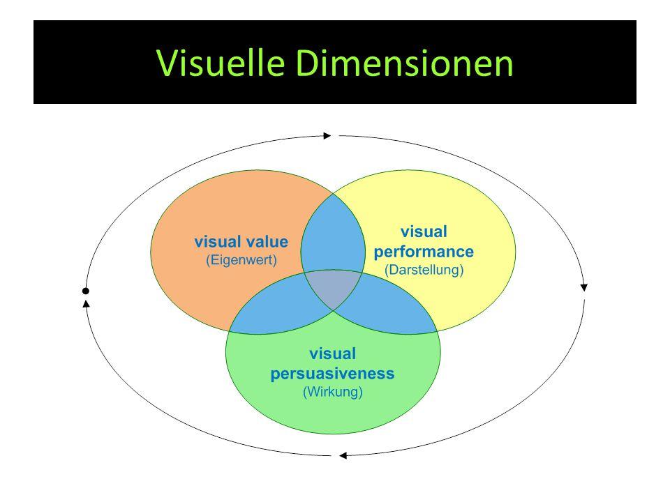Visuelle Dimensionen