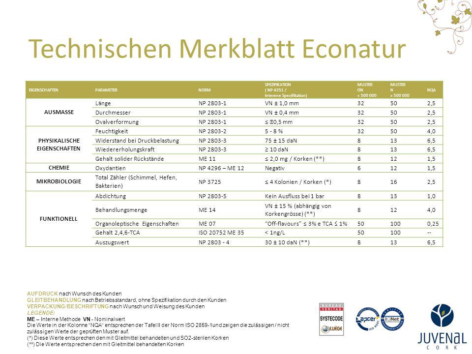 Technischen Merkblatt Econatur EIGENSCHAFTENPARAMETERNORM SPEZIFIKATION ( NP 4351 / Interene Spezifikation) MUSTER ON < 500 000 MUSTER N > 500 000 NQA