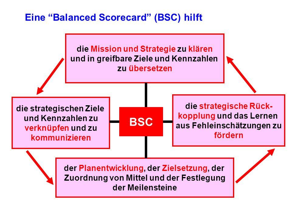 """Eine """"Balanced Scorecard"""" (BSC) hilft BSC die strategischen Ziele und Kennzahlen zu verknüpfen und zu kommunizieren die Mission und Strategie zu kläre"""