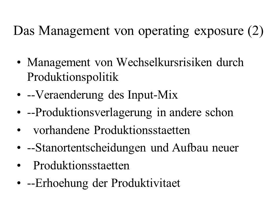 Das Management von operating exposure (2) Management von Wechselkursrisiken durch Produktionspolitik --Veraenderung des Input-Mix --Produktionsverlagerung in andere schon vorhandene Produktionsstaetten --Stanortentscheidungen und Aufbau neuer Produktionsstaetten --Erhoehung der Produktivitaet