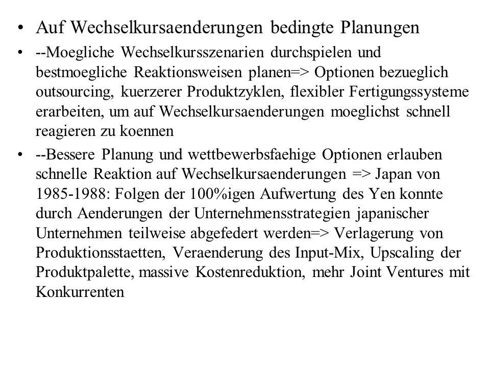 Auf Wechselkursaenderungen bedingte Planungen --Moegliche Wechselkursszenarien durchspielen und bestmoegliche Reaktionsweisen planen=> Optionen bezueglich outsourcing, kuerzerer Produktzyklen, flexibler Fertigungssysteme erarbeiten, um auf Wechselkursaenderungen moeglichst schnell reagieren zu koennen --Bessere Planung und wettbewerbsfaehige Optionen erlauben schnelle Reaktion auf Wechselkursaenderungen => Japan von 1985-1988: Folgen der 100%igen Aufwertung des Yen konnte durch Aenderungen der Unternehmensstrategien japanischer Unternehmen teilweise abgefedert werden=> Verlagerung von Produktionsstaetten, Veraenderung des Input-Mix, Upscaling der Produktpalette, massive Kostenreduktion, mehr Joint Ventures mit Konkurrenten