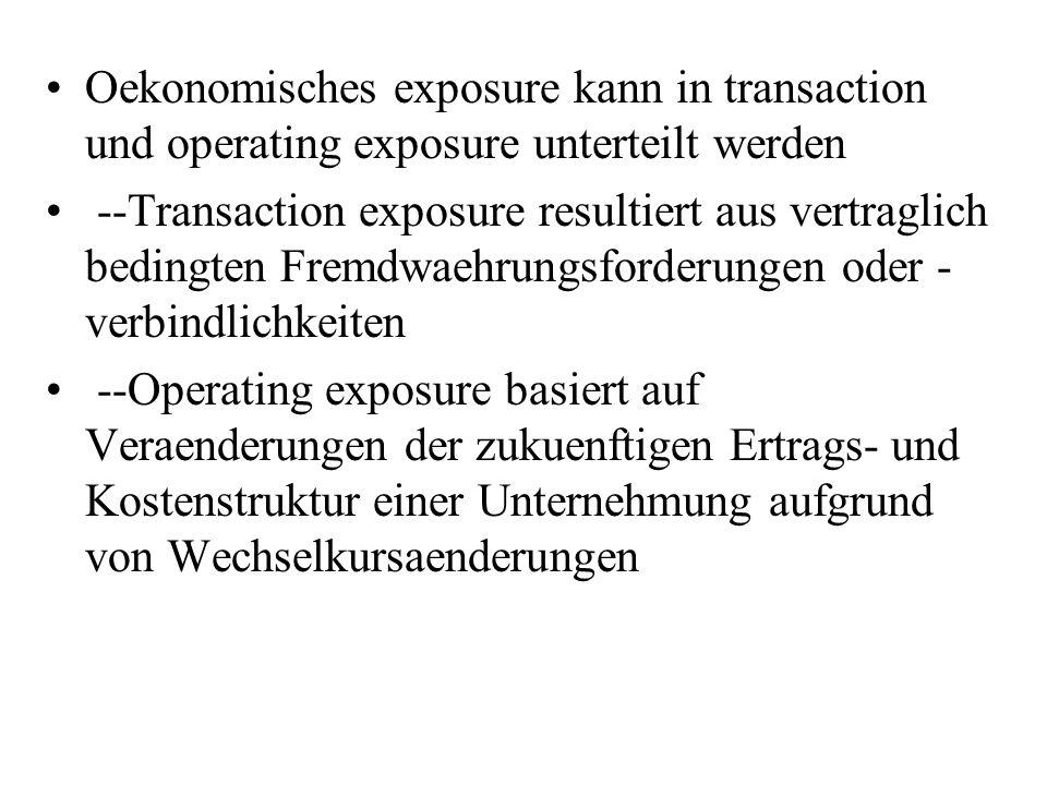 Oekonomisches exposure kann in transaction und operating exposure unterteilt werden --Transaction exposure resultiert aus vertraglich bedingten Fremdwaehrungsforderungen oder - verbindlichkeiten --Operating exposure basiert auf Veraenderungen der zukuenftigen Ertrags- und Kostenstruktur einer Unternehmung aufgrund von Wechselkursaenderungen