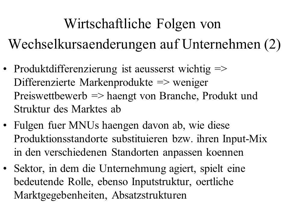 Wirtschaftliche Folgen von Wechselkursaenderungen auf Unternehmen (2) Produktdifferenzierung ist aeusserst wichtig => Differenzierte Markenprodukte =>