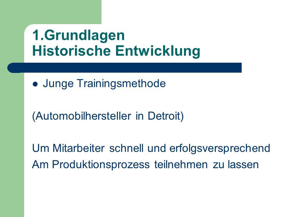 1.Grundlagen Historische Entwicklung Junge Trainingsmethode (Automobilhersteller in Detroit) Um Mitarbeiter schnell und erfolgsversprechend Am Produkt
