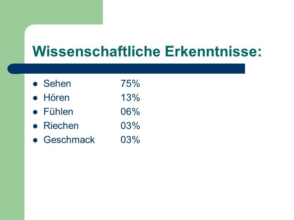 Wissenschaftliche Erkenntnisse: Sehen75% Hören13% Fühlen06% Riechen03% Geschmack03%