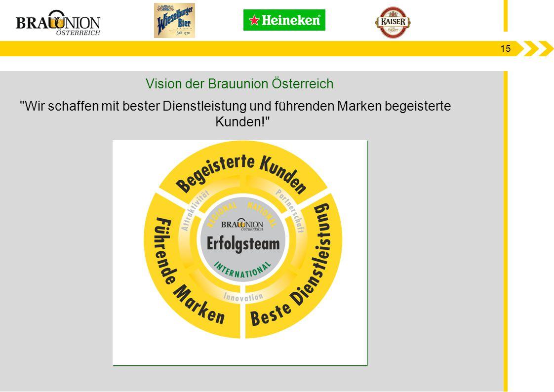 15 Vision der Brauunion Österreich