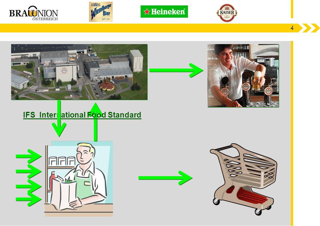 """5 2003 von Vertretern des europäischen Lebensmitteleinzelhandels definiert und dient der Überprüfung und Zertifizierung von Systemen zum Sicherstellen der Lebensmittelsicherheit und der Qualität bei der Produktion von Lebensmitteln Der IFS baut auf die bekannte Qualitätsmanagementnorm ISO 9001:2000 auf, beinhaltet allerdings zusätzlich die Grundsätze der """"Guten Herstellungspraxis Reinigung, Desinfektion, Schädlingsbekämpfung, Wartung, Instandhaltung, Schulung und HACCP"""
