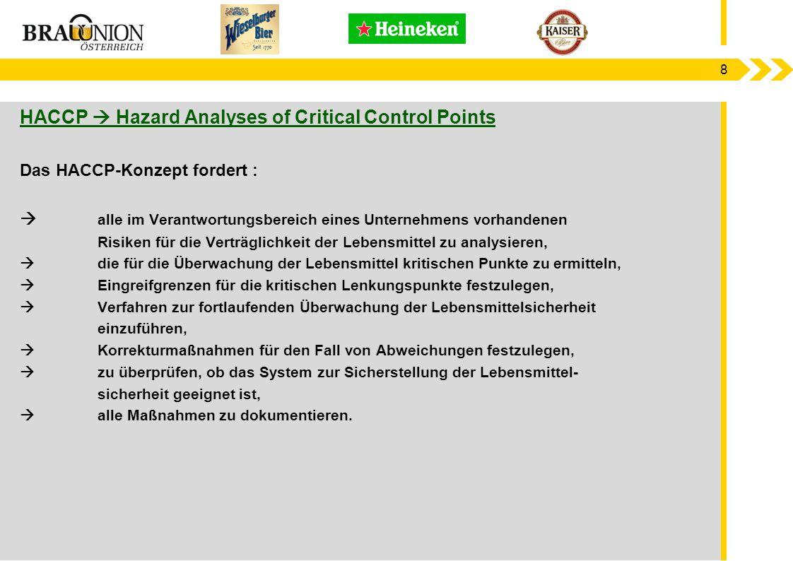 8 HACCP  Hazard Analyses of Critical Control Points Das HACCP-Konzept fordert :  alle im Verantwortungsbereich eines Unternehmens vorhandenen Risike