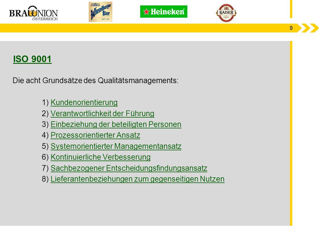 9 ISO 9001 Die acht Grundsätze des Qualitätsmanagements: 1) Kundenorientierung 2) Verantwortlichkeit der Führung 3) Einbeziehung der beteiligten Perso