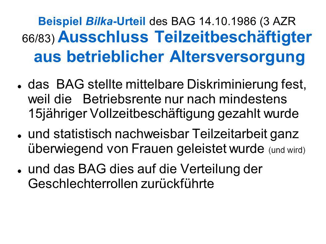 Beispiel Bilka-Urteil des BAG 14.10.1986 (3 AZR 66/83) Ausschluss Teilzeitbeschäftigter aus betrieblicher Altersversorgung das BAG stellte mittelbare Diskriminierung fest, weil die Betriebsrente nur nach mindestens 15jähriger Vollzeitbeschäftigung gezahlt wurde und statistisch nachweisbar Teilzeitarbeit ganz überwiegend von Frauen geleistet wurde (und wird) und das BAG dies auf die Verteilung der Geschlechterrollen zurückführte