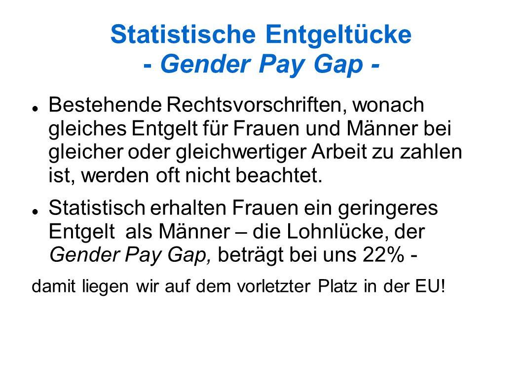 Statistische Entgeltücke - Gender Pay Gap - Bestehende Rechtsvorschriften, wonach gleiches Entgelt für Frauen und Männer bei gleicher oder gleichwertiger Arbeit zu zahlen ist, werden oft nicht beachtet.