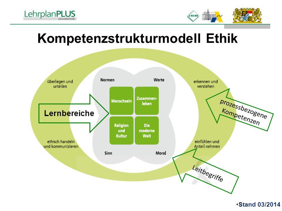 Kompetenzstrukturmodell Ethik Lernbereiche Stand 03/2014