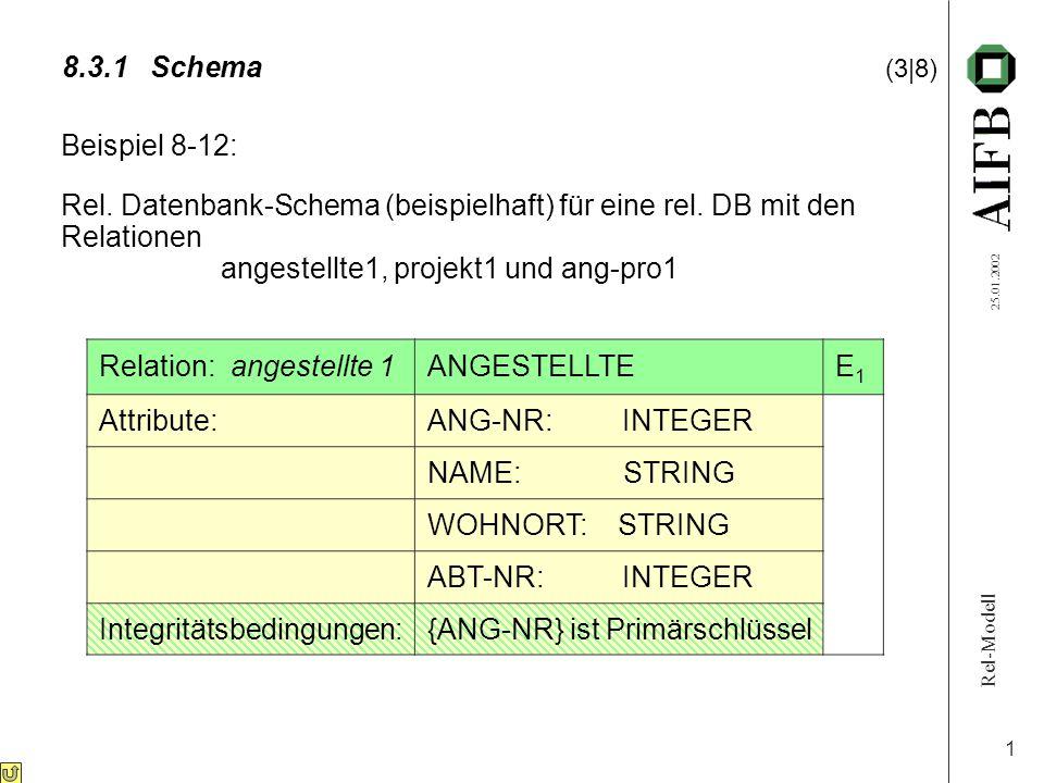 Rel-Modell 25.01.2002 2 8.3.1Schema (4 8) Beispiel 8-12: Relation projekt 1:PROJEKTE2 Attribute:P-NAME: STRING b P-NR: INTEGER FILIALE: STRING LEITER: INTEGER Integritätsbedingungen:{P-NR} ist Primärschlüssel