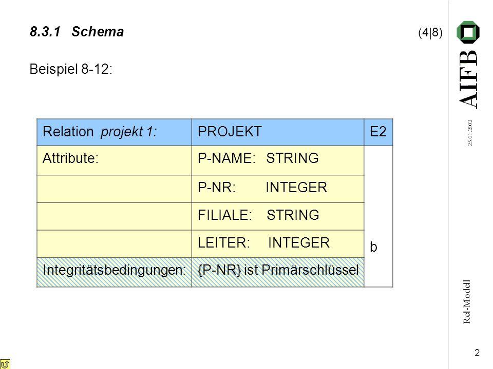 Rel-Modell 25.01.2002 3 8.3.1Schema (5 8) Beispiel 8-12: Relation ang-pro1:ANG-PROB Attribute:P-NR: INTEGER ANG-NR: INTEGER PROZ-ARBZEIT: INTEGER Integritätsbedingungen: (1) {PR-NR,ANG-NR} ist Primärschlüssel (2) Für jeden Angestellten ist die Summe aller Werte des Attributs PROZ-ARBZEIT in der Relation ang-pro1 höchstens 100.