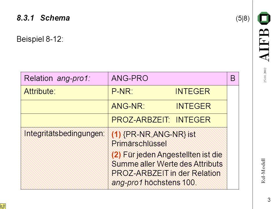 Rel-Modell 25.01.2002 3 8.3.1Schema (5|8) Beispiel 8-12: Relation ang-pro1:ANG-PROB Attribute:P-NR: INTEGER ANG-NR: INTEGER PROZ-ARBZEIT: INTEGER Integritätsbedingungen: (1) {PR-NR,ANG-NR} ist Primärschlüssel (2) Für jeden Angestellten ist die Summe aller Werte des Attributs PROZ-ARBZEIT in der Relation ang-pro1 höchstens 100.