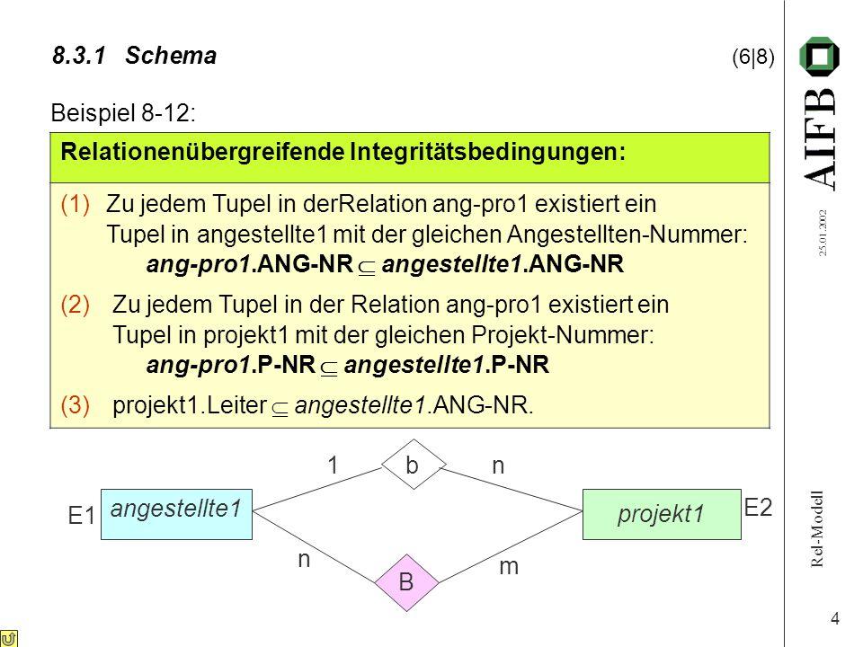 Rel-Modell 25.01.2002 5 8.3.1Schema (7 8) Relation: angestellte 1 ANGESTELLTE E1E1 Attribute:ANG-NR: INTEGER NAME: STRING WOHNORT: STRING ABT-NR: INTEGER Integritätsbedingungen:{ANG-NR} ist Primärschlüssel Relation projekt 1: PROJEKTE2 Attribute:P-NAME: STRING b P-NR: INTEGER FILIALE: STRING LEITER: INTEGER Integritätsbedingungen:{P-NR} ist Primärschlüssel Relation ang-pro1: ANG-PROB Attribute:P-NR: INTEGER ANG-NR: INTEGER PROZ-ARBZEIT: INTEGER Integritätsbedingungen: (1) {PR-NR,ANG-NR} ist Primärschlüssel (2) Für jeden Angestellten ist die Summe aller Werte des Attributs PROZ-ARBZEIT in der Relation ang-pro1 höchstens 100.