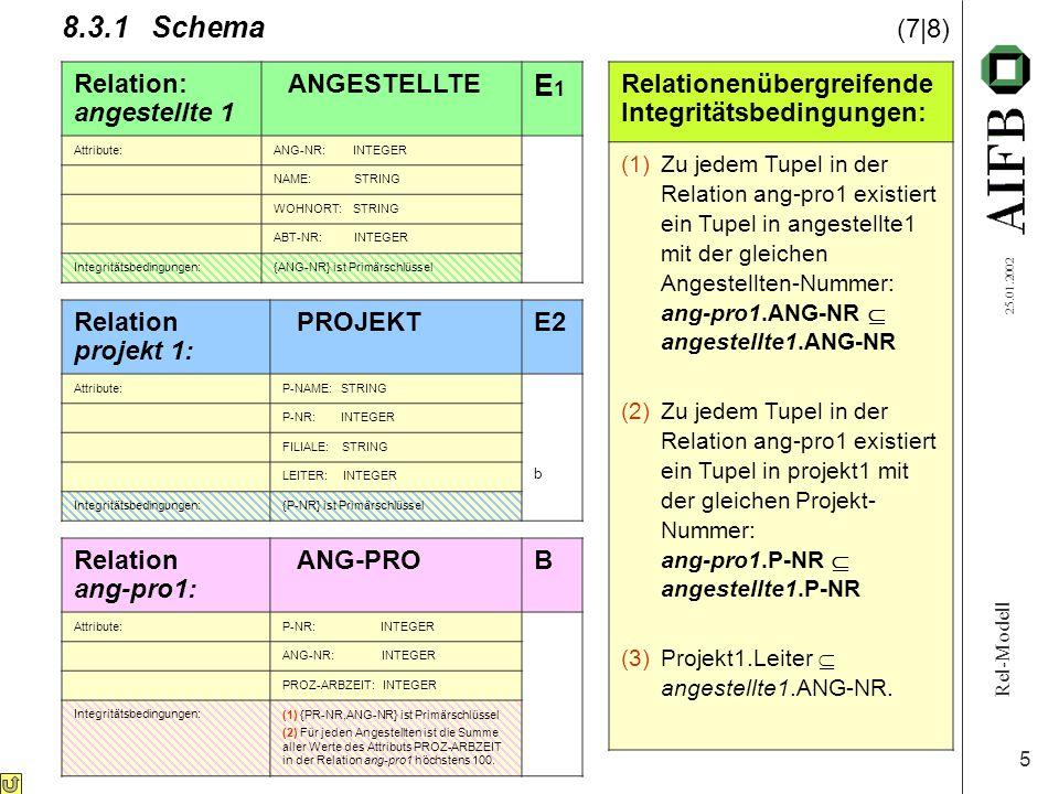 """Rel-Modell 25.01.2002 6 8.3.1Schema (8 8) Anmerkungen: alle Relationen gleichberechtigt alle Operationen auf jede Relation anwendbar (  keine """"Einstiegspunkte !) Relationsschema: kann geändert / gelöscht werden (wenn auch nicht """"regelmäßig ) Zusätzlich Angaben über: –Zugriffsberechtigung –Integritätssicherung (Thema der Vorlesung DBS)"""