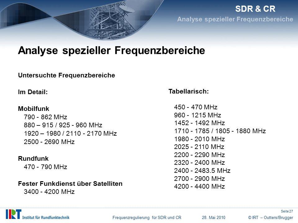 Frequenzregulierung für SDR und CR28.