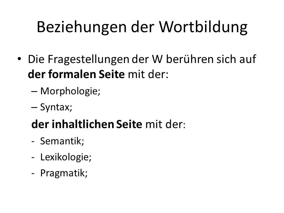 Beziehungen der Wortbildung Die Fragestellungen der W berühren sich auf der formalen Seite mit der: – Morphologie; – Syntax; der inhaltlichen Seite mit der : -Semantik; -Lexikologie; -Pragmatik;