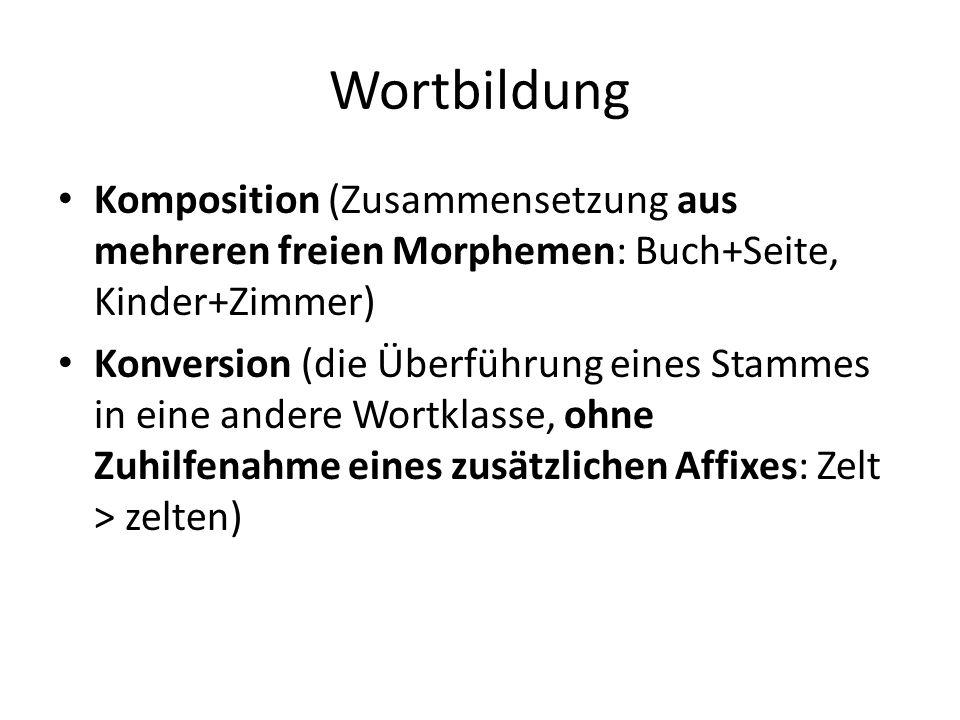 Wortbildung Komposition (Zusammensetzung aus mehreren freien Morphemen: Buch+Seite, Kinder+Zimmer) Konversion (die Überführung eines Stammes in eine andere Wortklasse, ohne Zuhilfenahme eines zusätzlichen Affixes: Zelt > zelten)