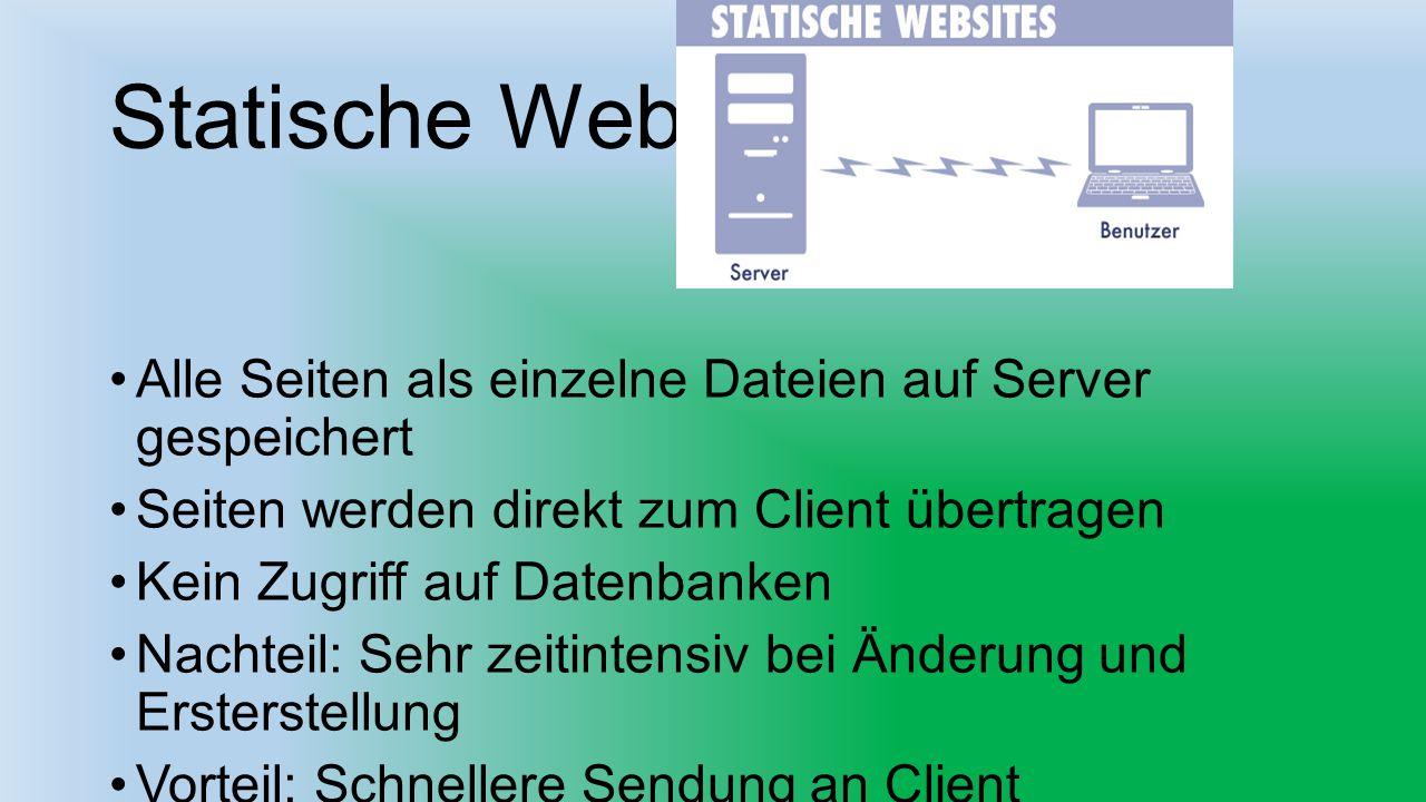 Statische Website Alle Seiten als einzelne Dateien auf Server gespeichert Seiten werden direkt zum Client übertragen Kein Zugriff auf Datenbanken Nach