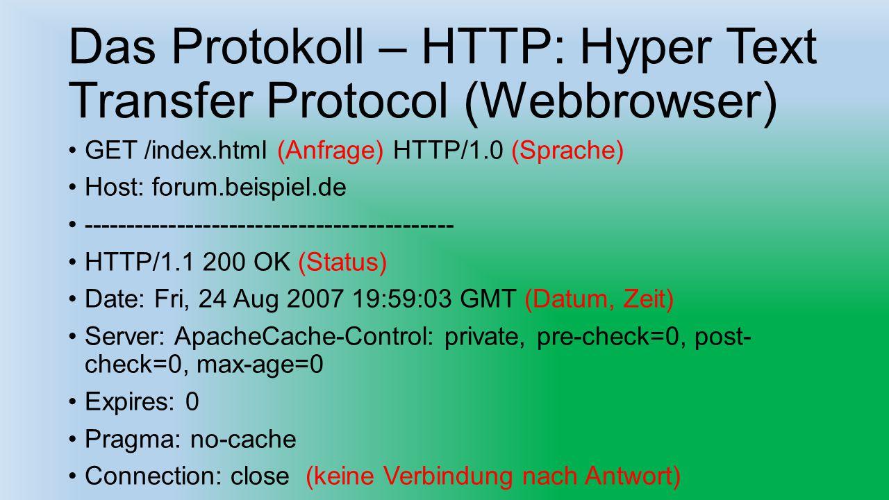 Das Protokoll – HTTP: Hyper Text Transfer Protocol (Webbrowser) GET /index.html (Anfrage) HTTP/1.0 (Sprache) Host: forum.beispiel.de -----------------