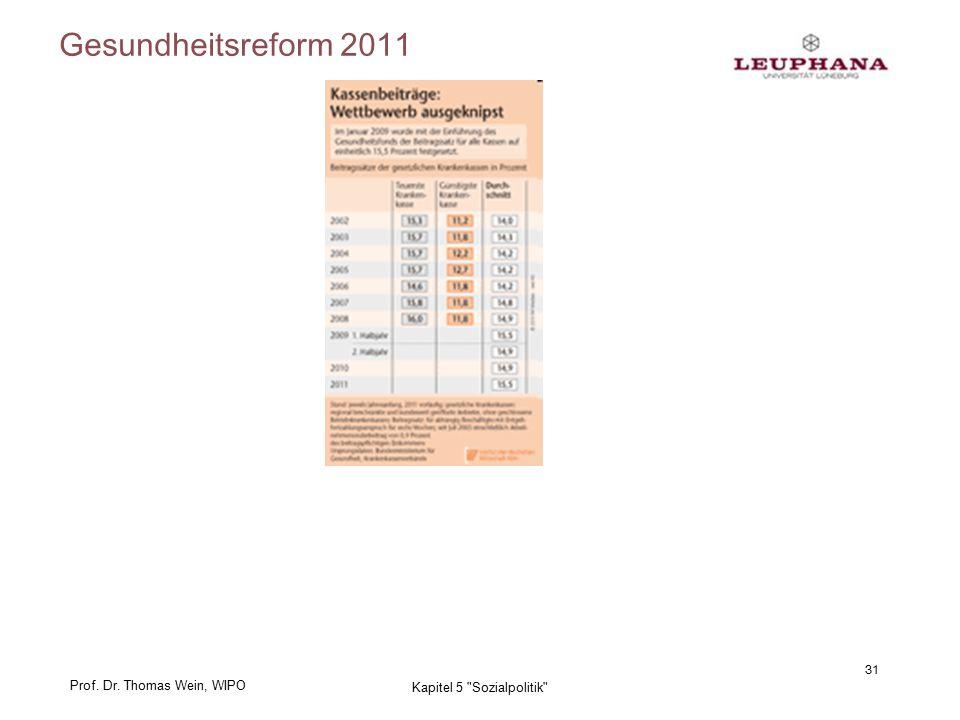 Prof. Dr. Thomas Wein, WIPO 31 Kapitel 5 Sozialpolitik Gesundheitsreform 2011