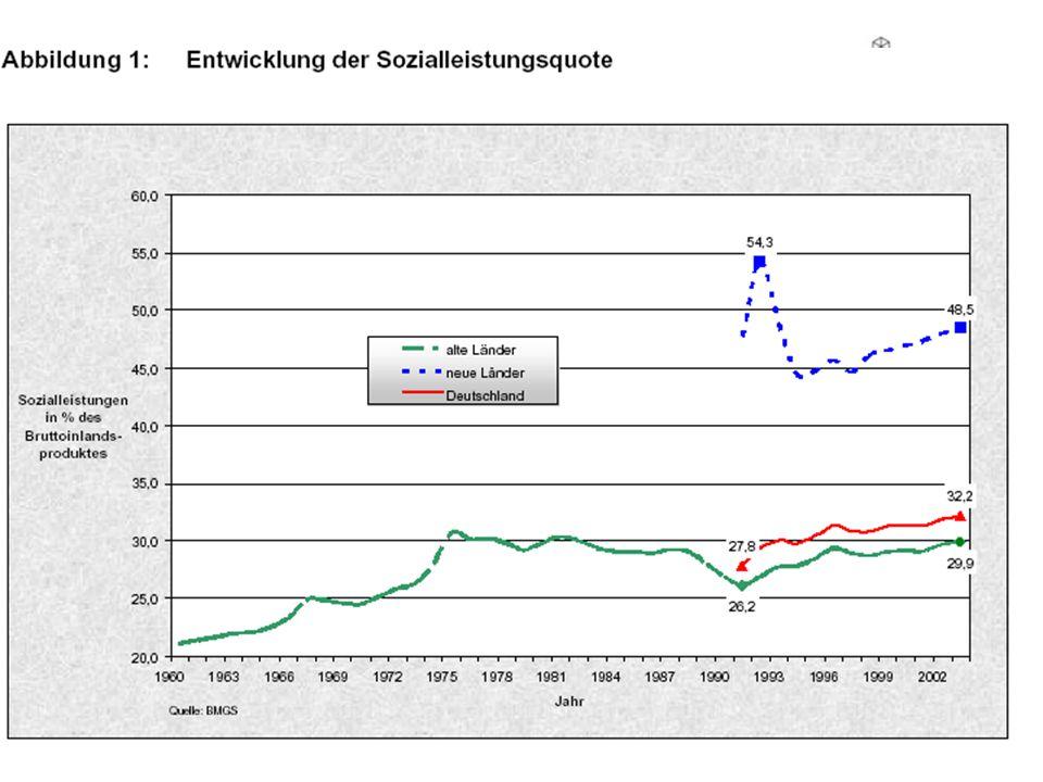 Prof. Dr. Thomas Wein, WIPO 38 Kapitel 5 Sozialpolitik