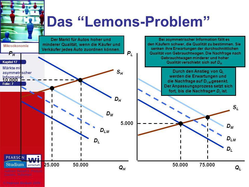 "Kapitel 17 Mikroökonomie Autoren: Robert S. Pindyck Daniel L. Rubinfeld Märkte mit asymmetrischer Information © Pearson Studium 2009 Folie: 7 Das ""Lem"
