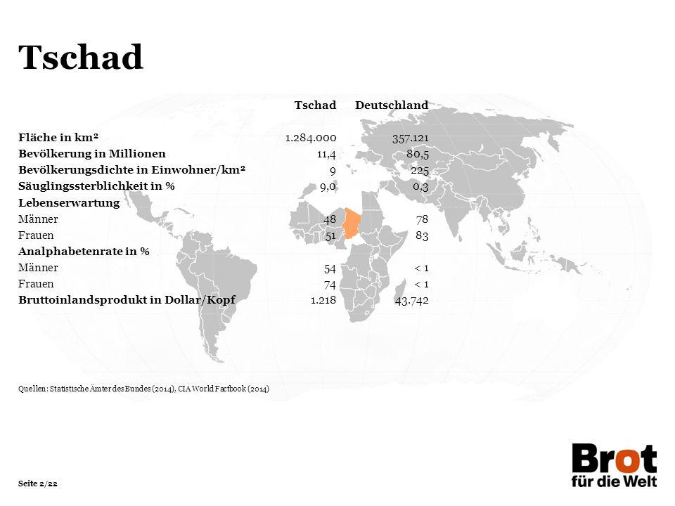 Seite 2/22 Tschad TschadDeutschland Fläche in km²1.284.000357.121 Bevölkerung in Millionen 11,480,5 Bevölkerungsdichte in Einwohner/km²9225 Säuglingss