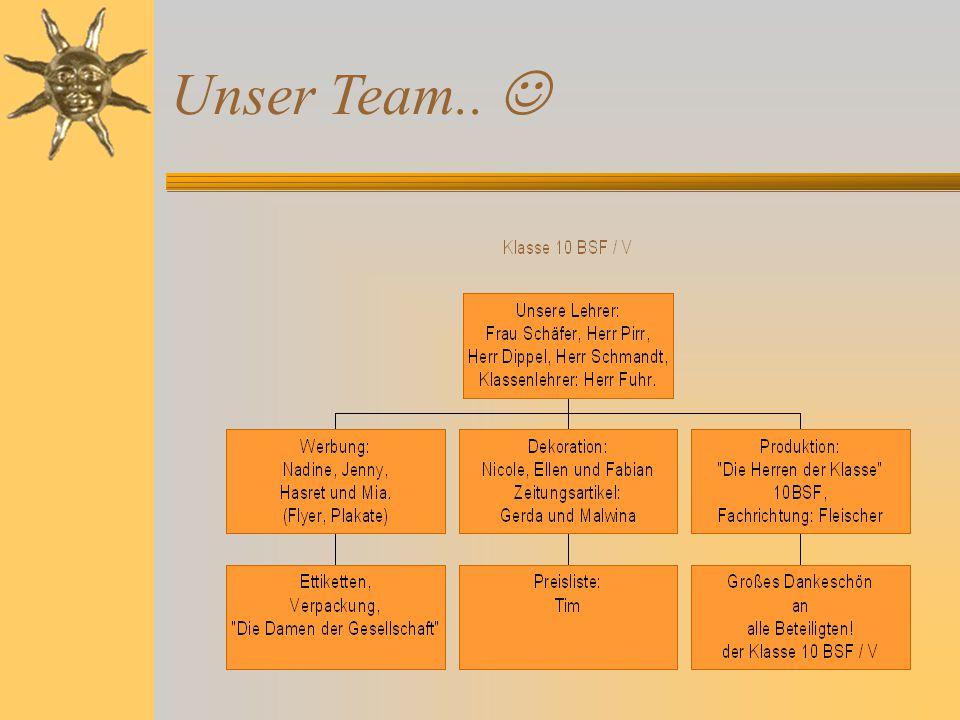 Unser Team..