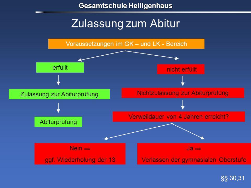 Zulassung zum Abitur Gesamtschule Heiligenhaus Voraussetzungen im GK – und LK - Bereich Abiturprüfung Zulassung zur Abiturprüfung erfüllt nicht erfüll