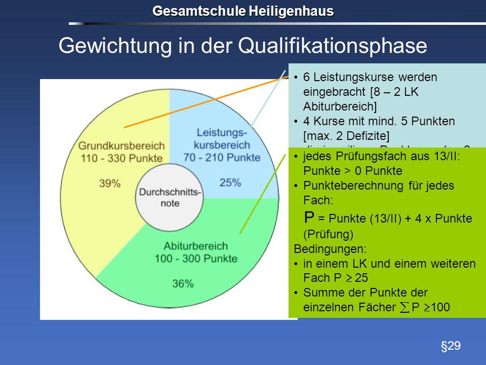 Gewichtung in der Qualifikationsphase Gesamtschule Heiligenhaus Erwerb der allgemeinen Hochschulreiche: Mindestpunktzahl 280 Höchstpunktzahl 840 22 Kurse werden eingebracht [24 – 2 GK Abiturbereich] 16 Kurse mit mind.