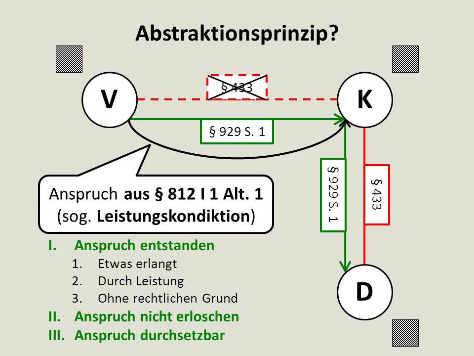 Abstraktionsprinzip.VK D § 433 § 929 S. 1 Anspruch aus § 812 I 1 Alt.