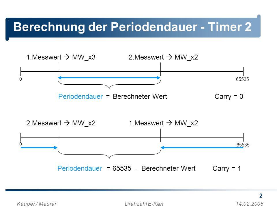 2 Berechnung der Periodendauer - Timer 2 Käuper / MaurerDrehzahl E-Kart14.02.2008 1.Messwert  MW_x3 2.Messwert  MW_x2 Periodendauer 2.Messwert  MW_x2 1.Messwert  MW_x2 0 65535 0 Periodendauer Berechneter Wert= = 65535 - Carry = 0 Carry = 1