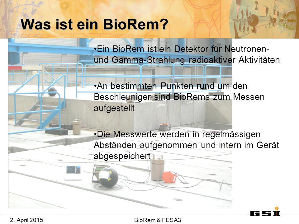 2. April 2015BioRem & FESA3 Was ist ein BioRem.
